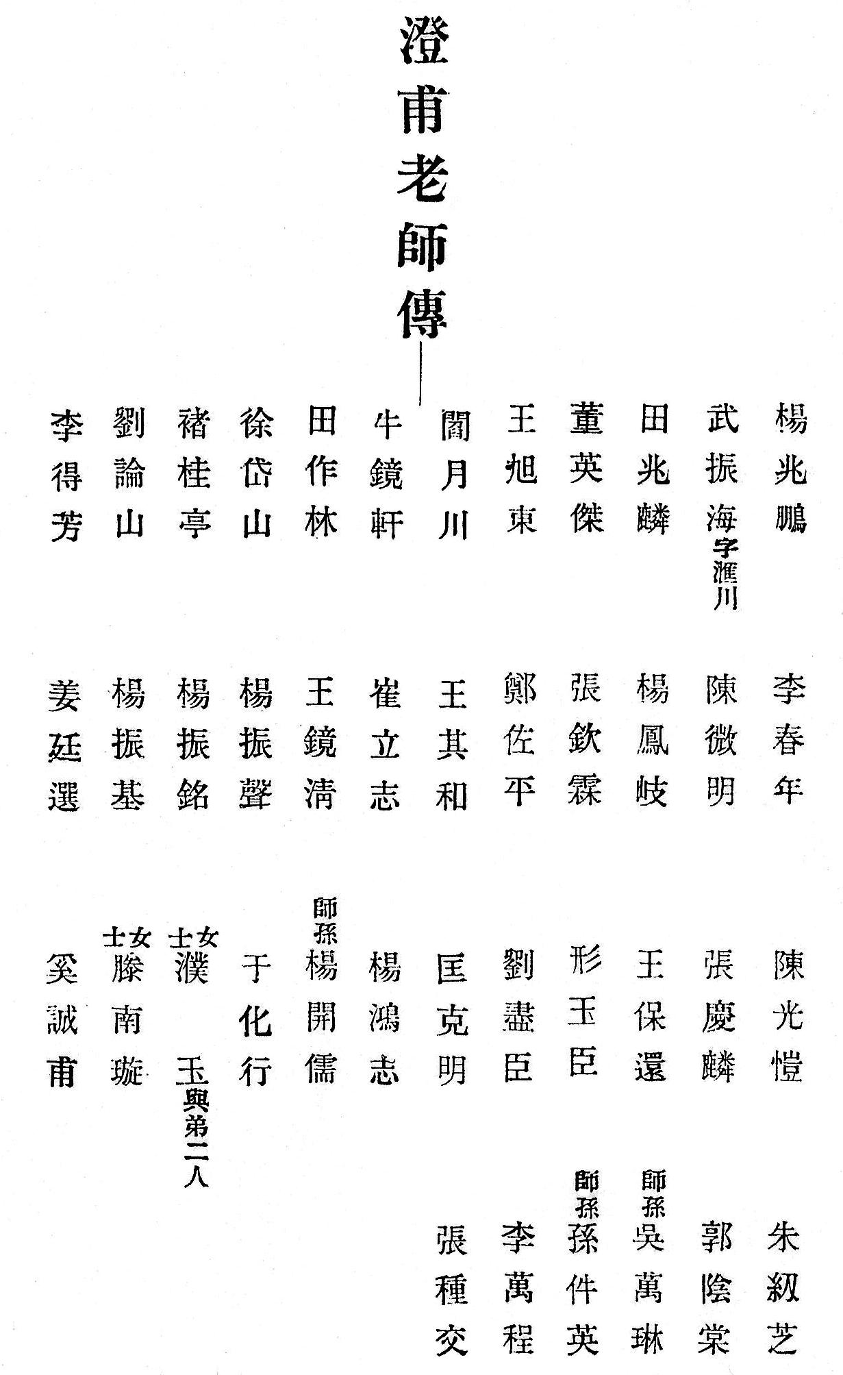 yang-chengfu-bog-lineage-s-2